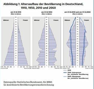 demografische Entwicklung_BMI_tk1